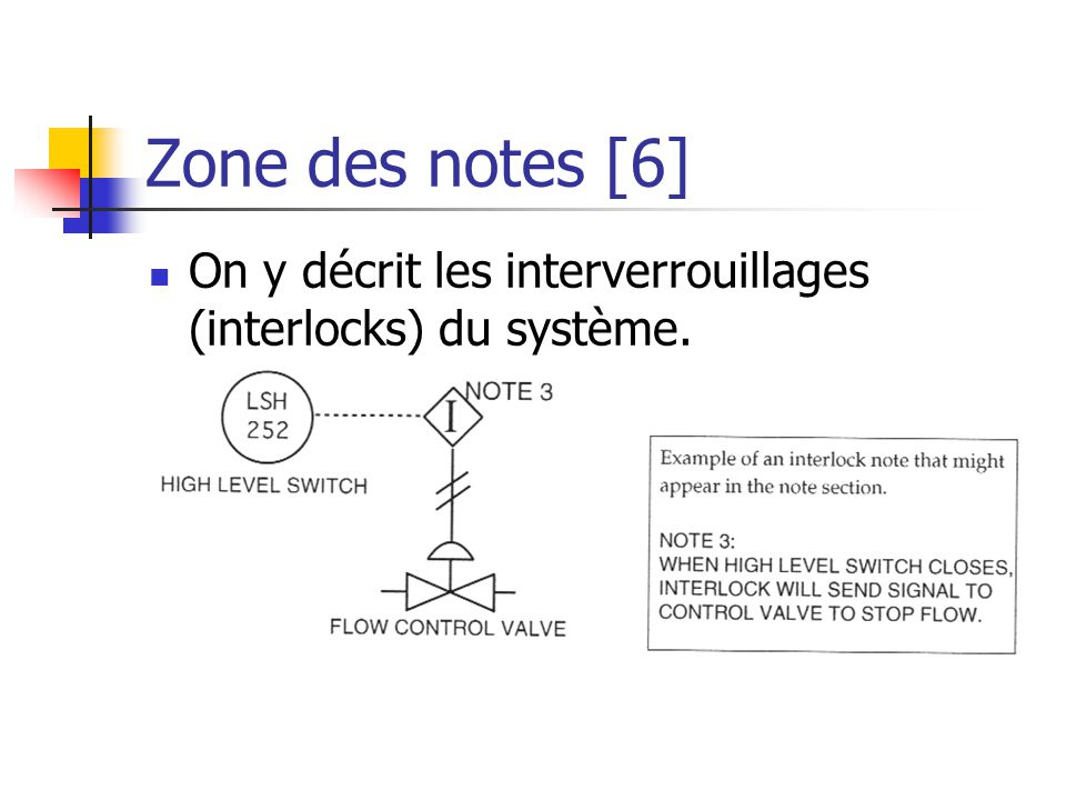 Zone des notes [6] On y décrit les interverrouillages (interlocks) du système.